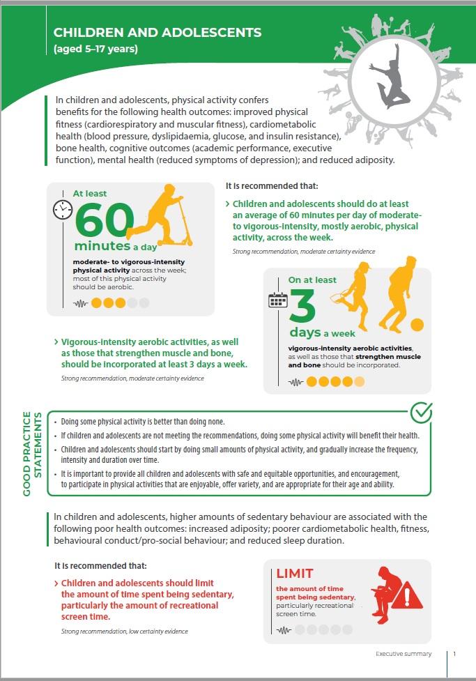 הנחיות לפעילות גופנית לילדים ולמתבגרים